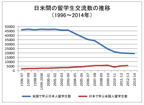 chart_10.2