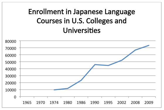 Japanese_language_courses